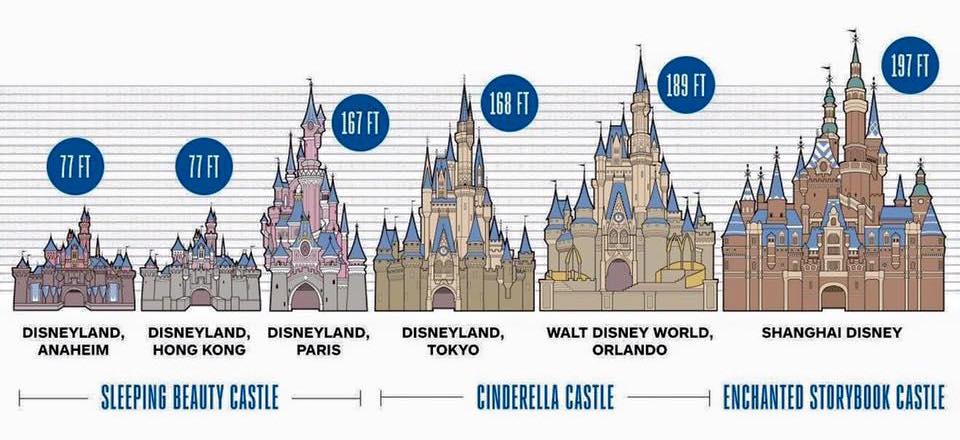 Visiting Disneyland Paris A Journey Life